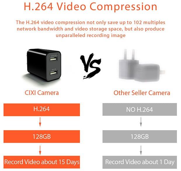 CIXI Dual USB Charger Spy Camera - 6