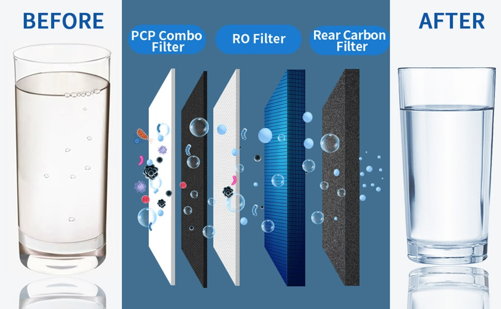 kflow-ro400-tankless-water-filtration-system-2